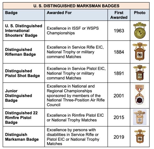 5 u.s.marksmanship pins earned during service.
